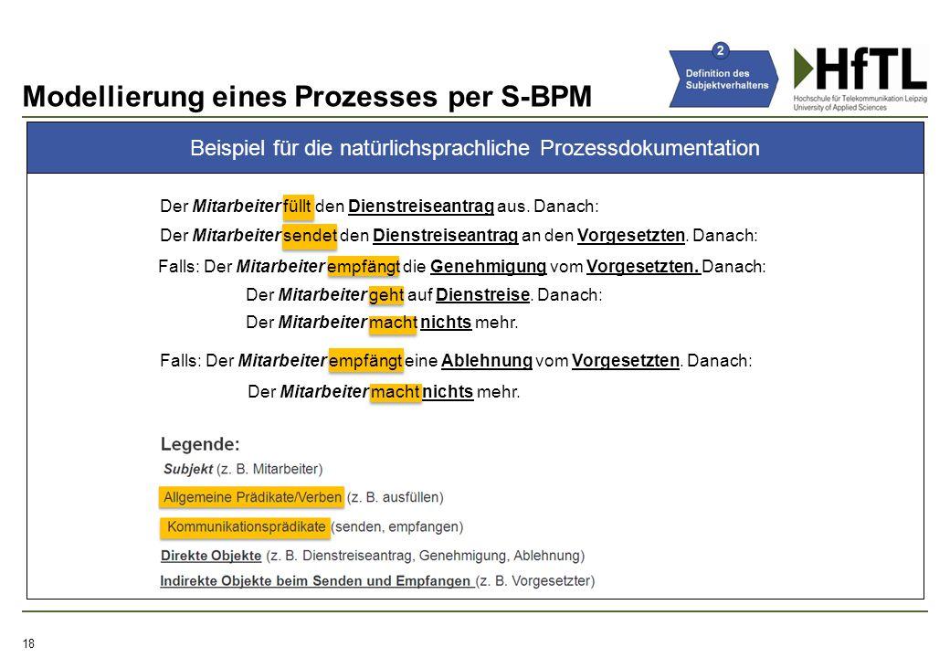 Modellierung eines Prozesses per S-BPM