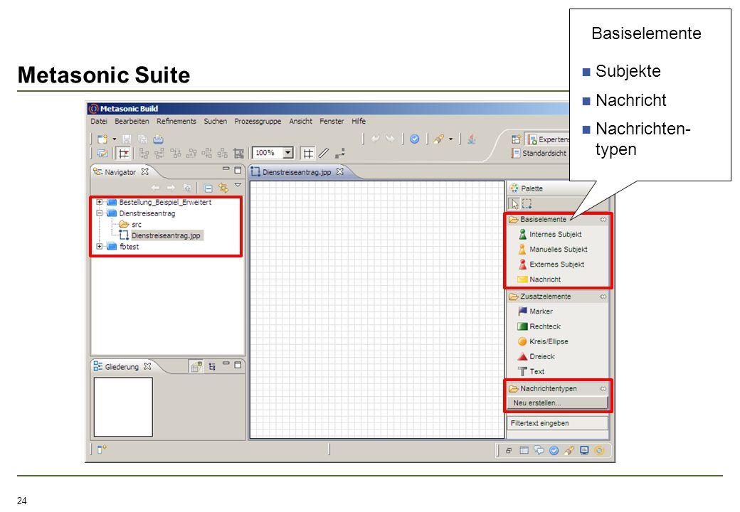 Basiselemente Metasonic Suite Subjekte Nachricht Nachrichten-typen