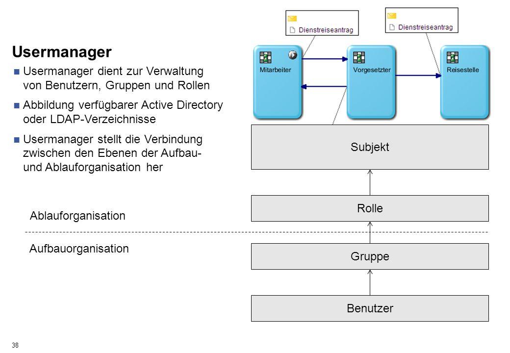 Usermanager Usermanager dient zur Verwaltung von Benutzern, Gruppen und Rollen. Abbildung verfügbarer Active Directory oder LDAP-Verzeichnisse.