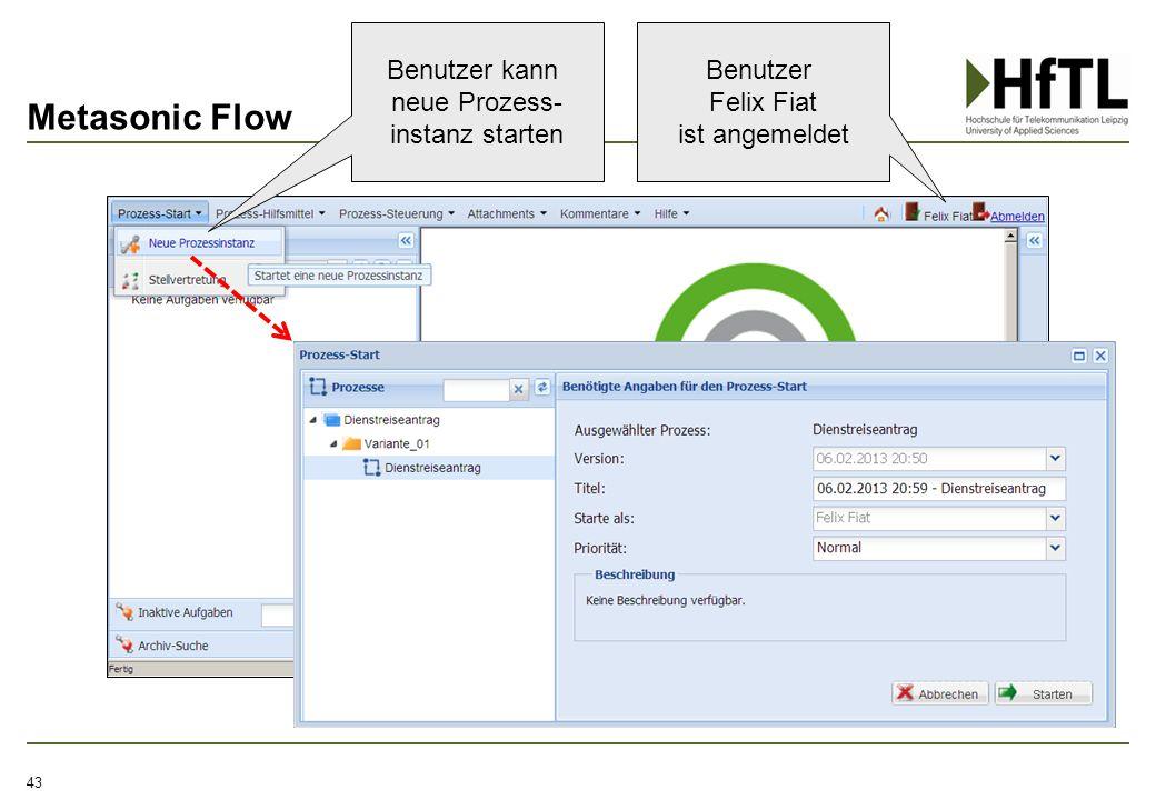 Metasonic Flow Benutzer kann neue Prozess- instanz starten