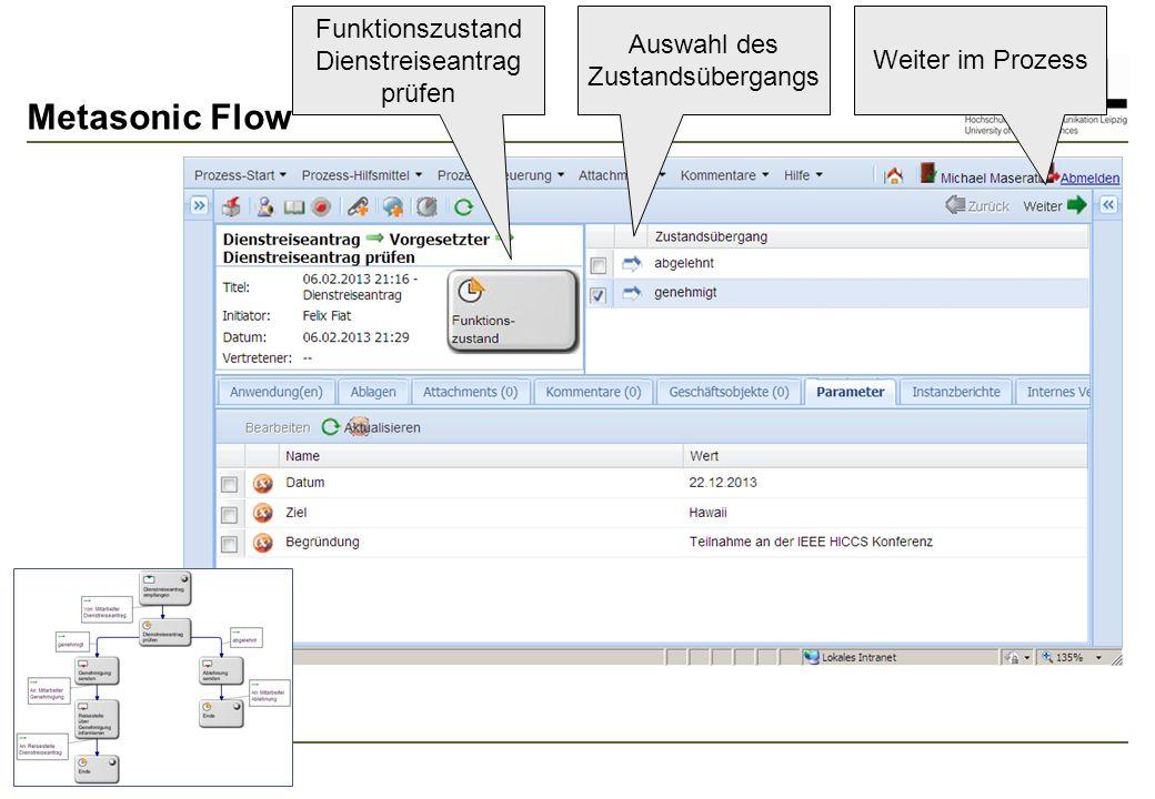Metasonic Flow Funktionszustand Dienstreiseantrag prüfen