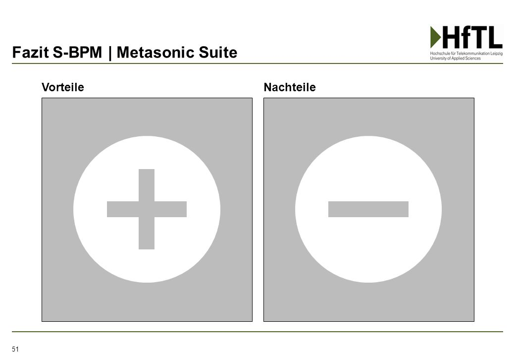 Fazit S-BPM | Metasonic Suite