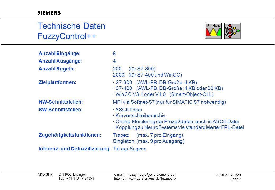 Technische Daten FuzzyControl++