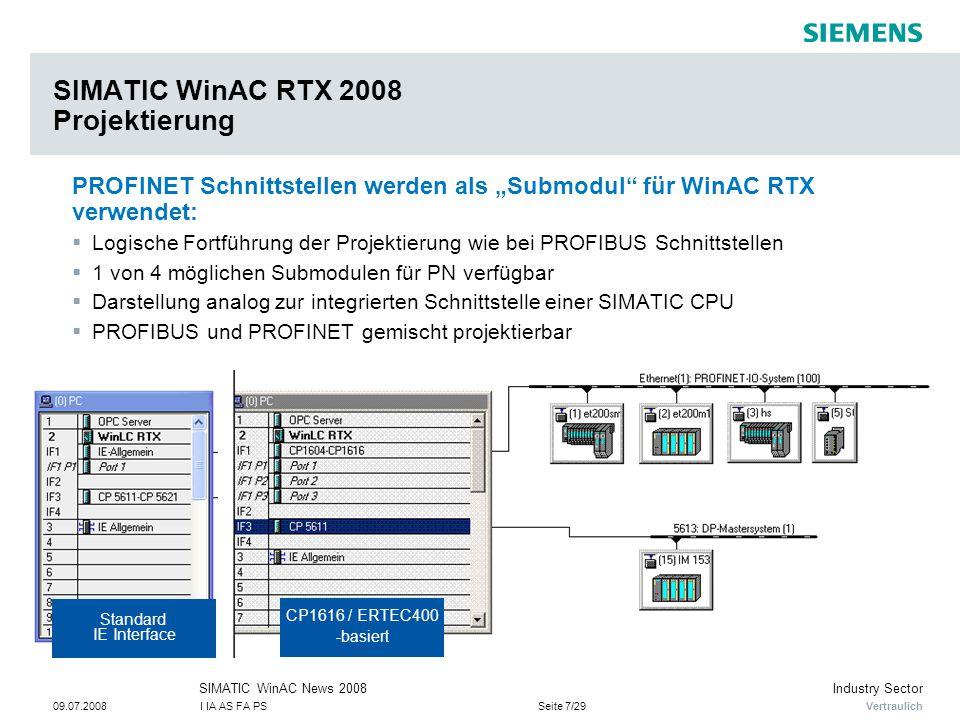 SIMATIC WinAC RTX 2008 Projektierung