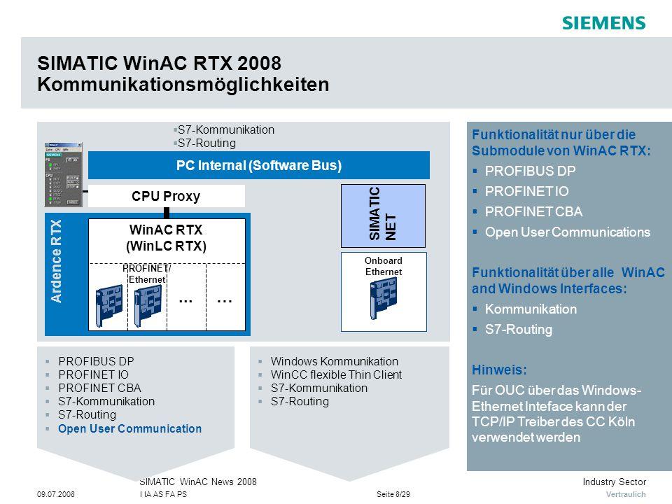 SIMATIC WinAC RTX 2008 Kommunikationsmöglichkeiten