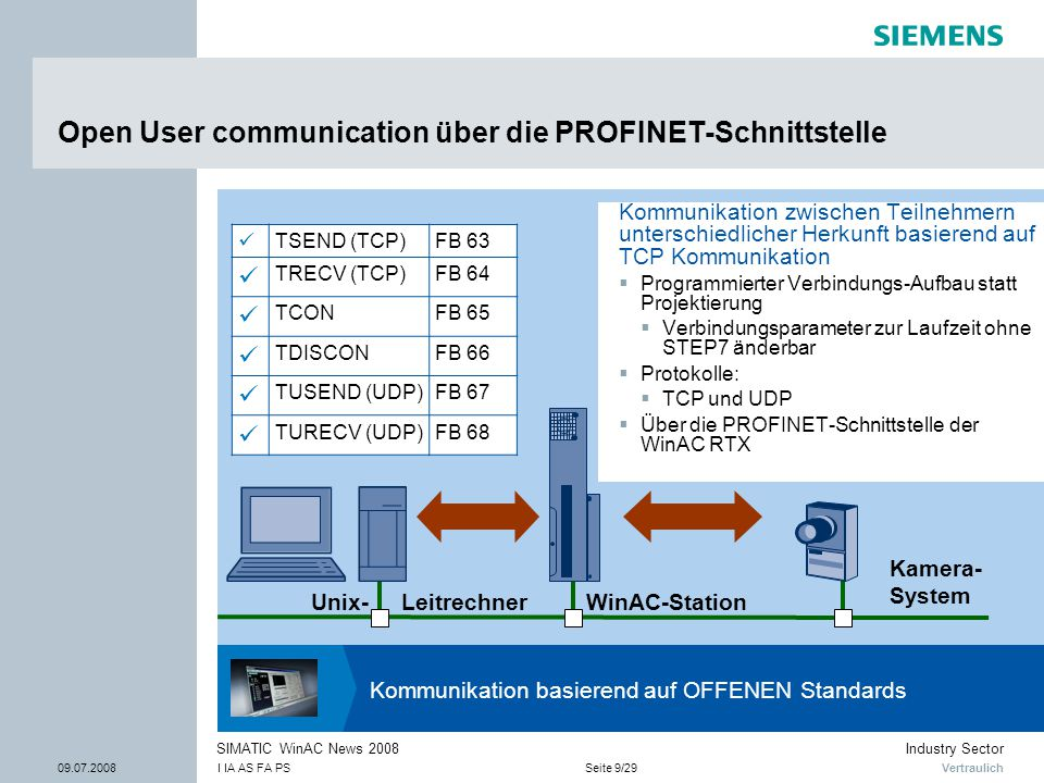 Open User communication über die PROFINET-Schnittstelle