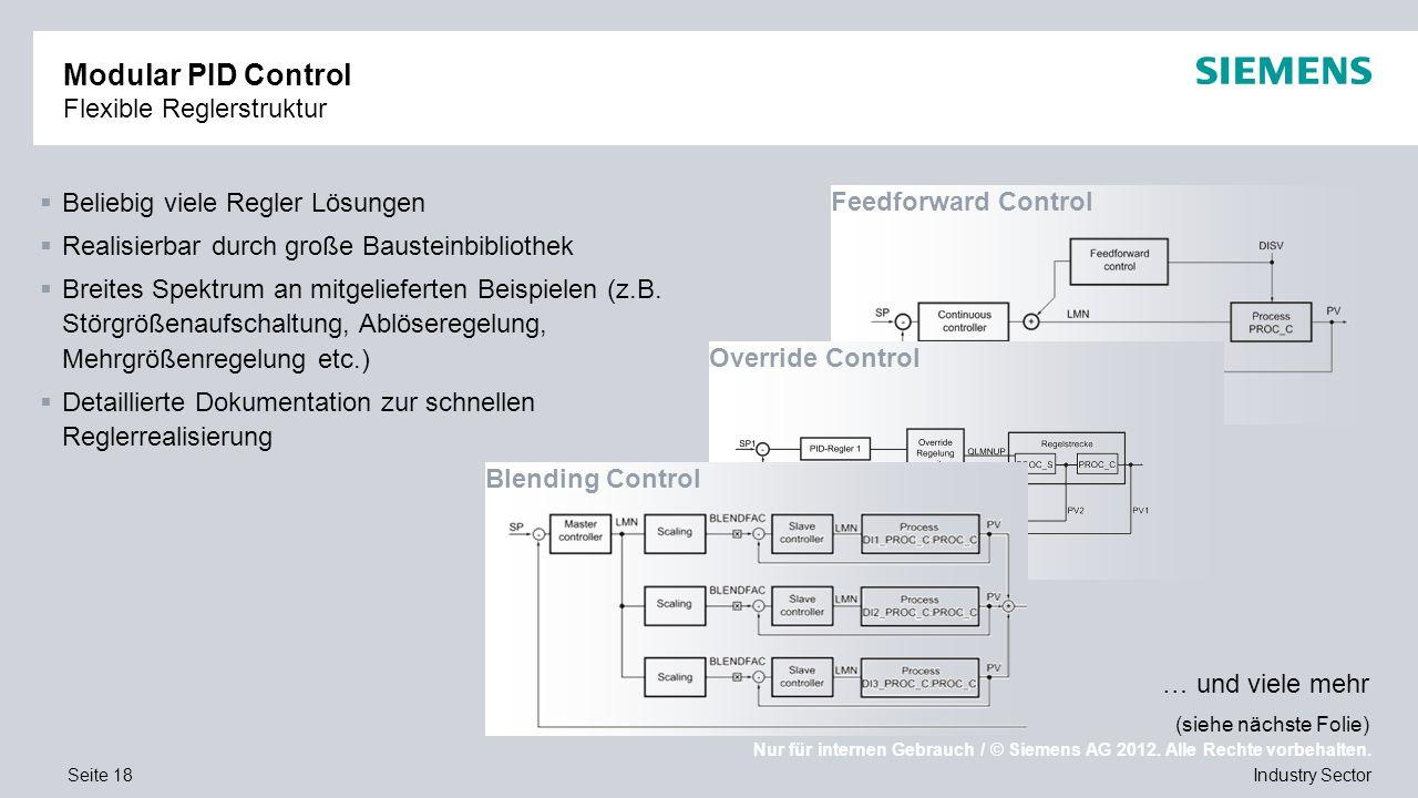 Modular PID Control Flexible Reglerstruktur