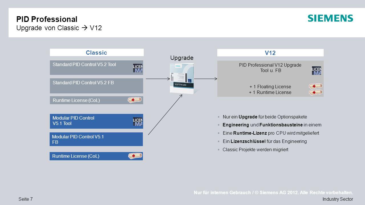 PID Professional Upgrade von Classic  V12