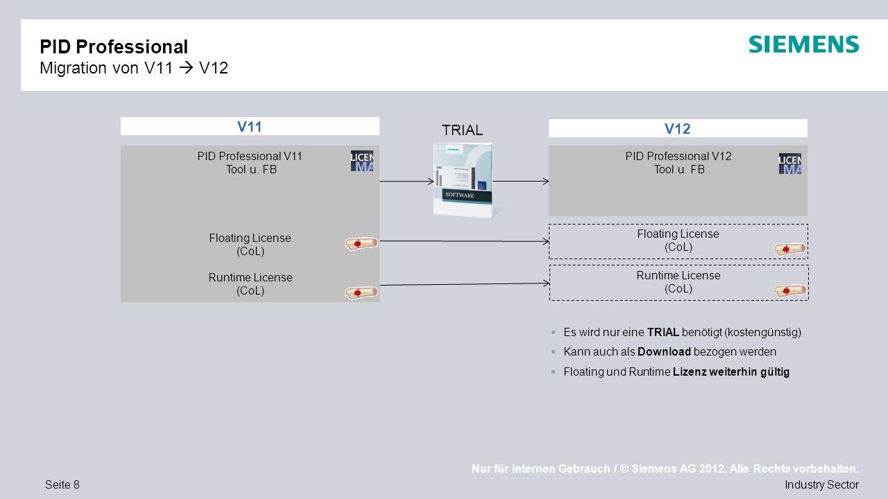 PID Professional Migration von V11  V12
