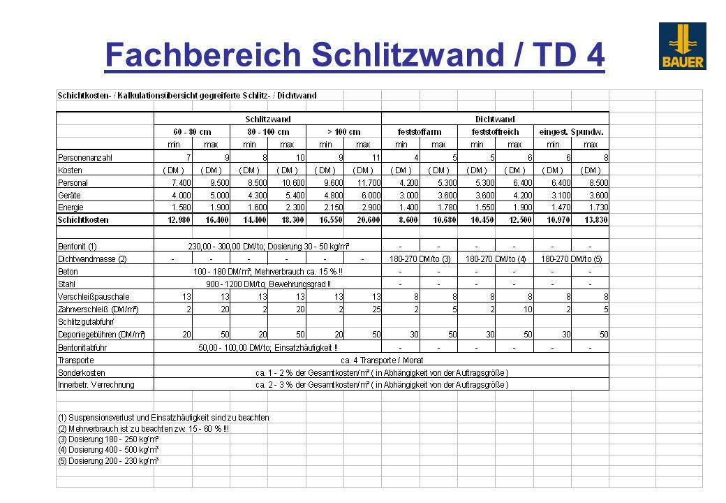 Fachbereich Schlitzwand / TD 4