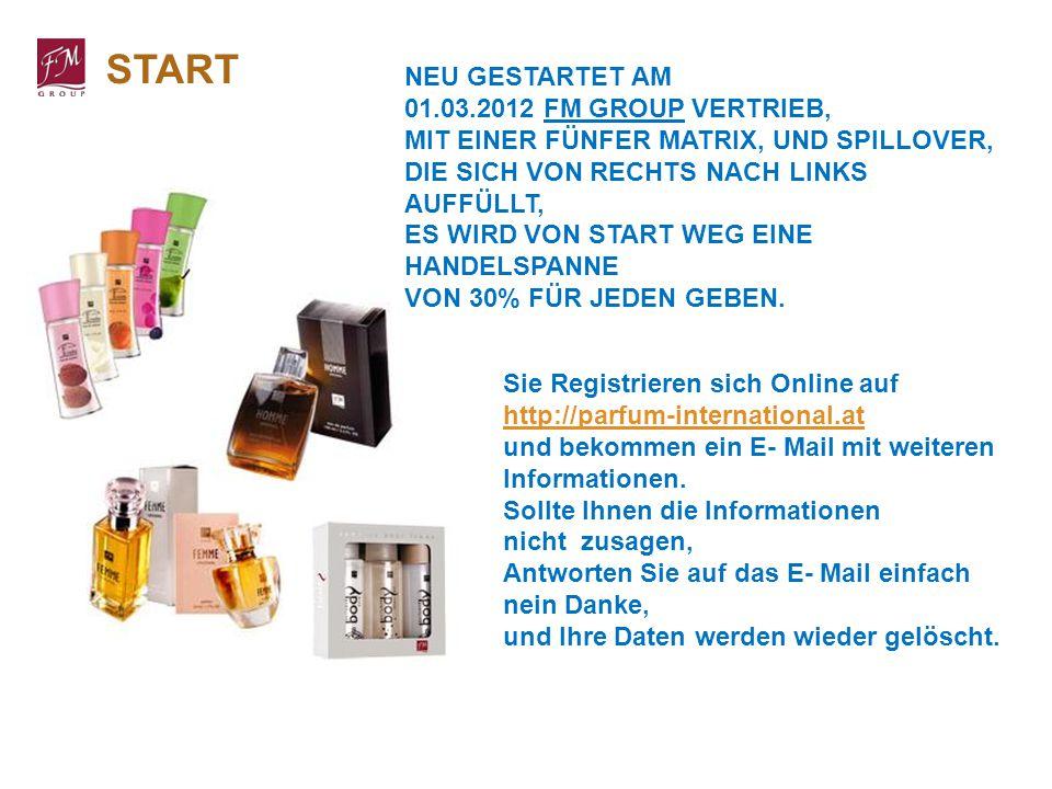 START NEU GESTARTET AM 01.03.2012 FM GROUP VERTRIEB, MIT EINER FÜNFER MATRIX, UND SPILLOVER, DIE SICH VON RECHTS NACH LINKS AUFFÜLLT,