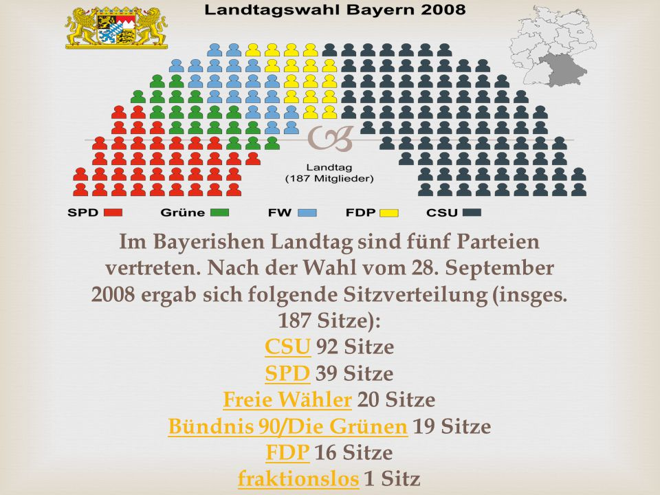 Im Bayerishen Landtag sind fünf Parteien vertreten