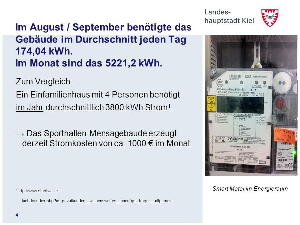 Im August / September benötigte das Gebäude im Durchschnitt jeden Tag 174,04 kWh. Im Monat sind das 5221,2 kWh.