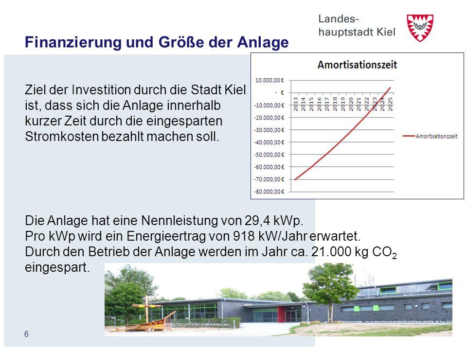 Finanzierung und Größe der Anlage