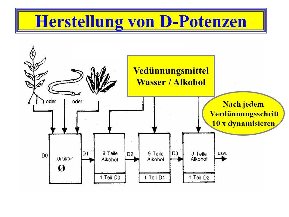 Herstellung von D-Potenzen