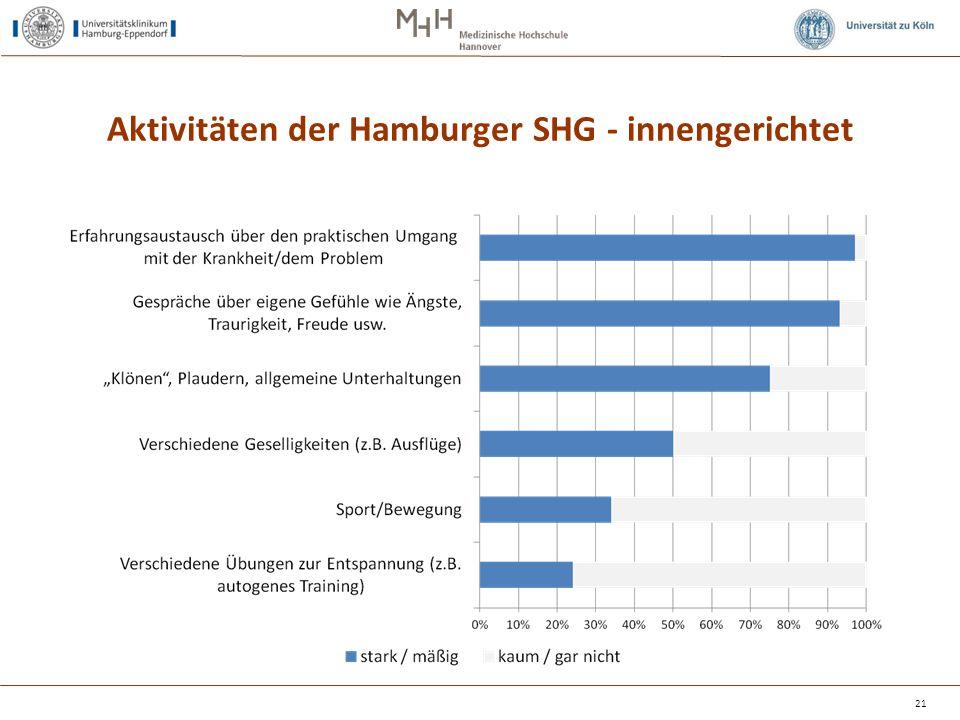 Aktivitäten der Hamburger SHG - innengerichtet