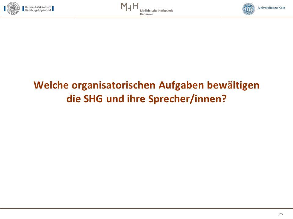 Welche organisatorischen Aufgaben bewältigen die SHG und ihre Sprecher/innen