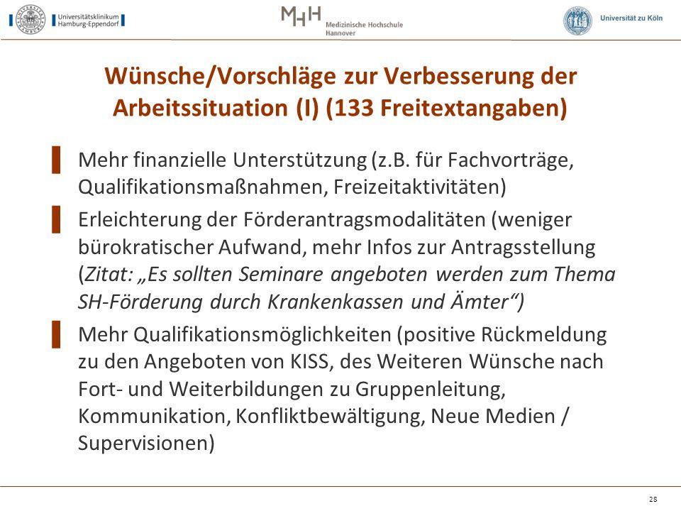 Wünsche/Vorschläge zur Verbesserung der Arbeitssituation (I) (133 Freitextangaben)