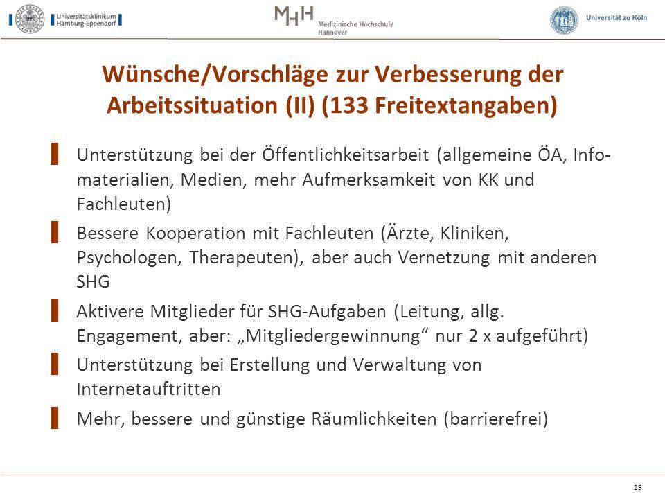 Wünsche/Vorschläge zur Verbesserung der Arbeitssituation (II) (133 Freitextangaben)