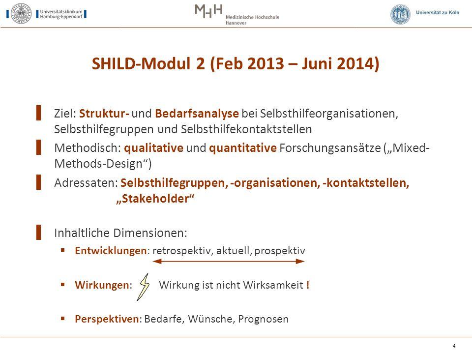 SHILD-Modul 2 (Feb 2013 – Juni 2014)