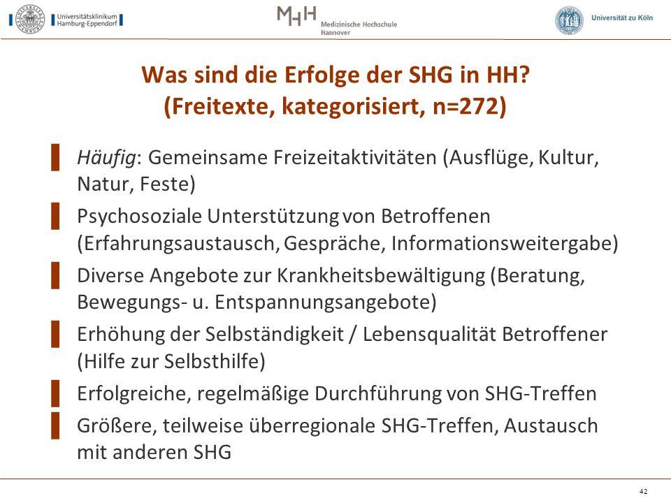 Was sind die Erfolge der SHG in HH (Freitexte, kategorisiert, n=272)