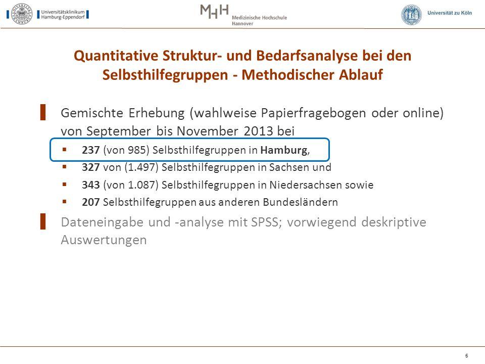 Quantitative Struktur- und Bedarfsanalyse bei den Selbsthilfegruppen - Methodischer Ablauf