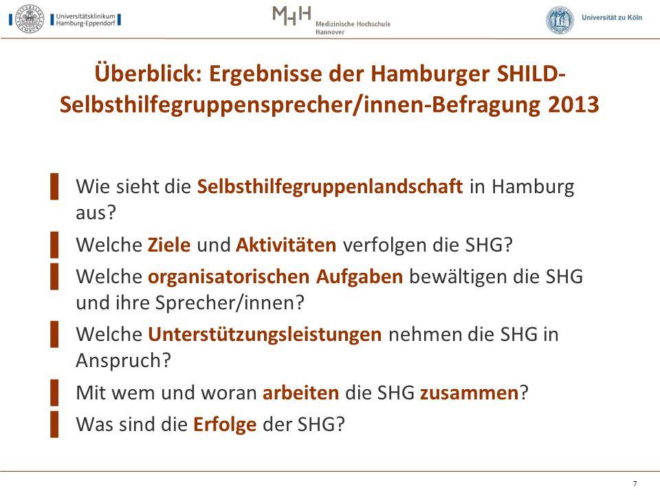 Überblick: Ergebnisse der Hamburger SHILD- Selbsthilfegruppensprecher/innen-Befragung 2013