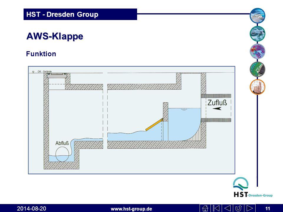 AWS-Klappe Funktion 2017-04-06