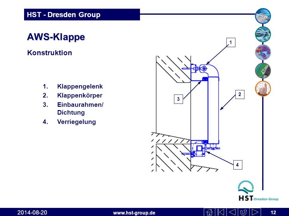 AWS-Klappe Konstruktion Klappengelenk Klappenkörper