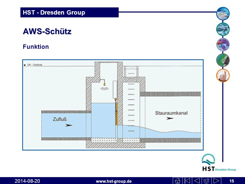 AWS-Schütz Funktion 2017-04-06