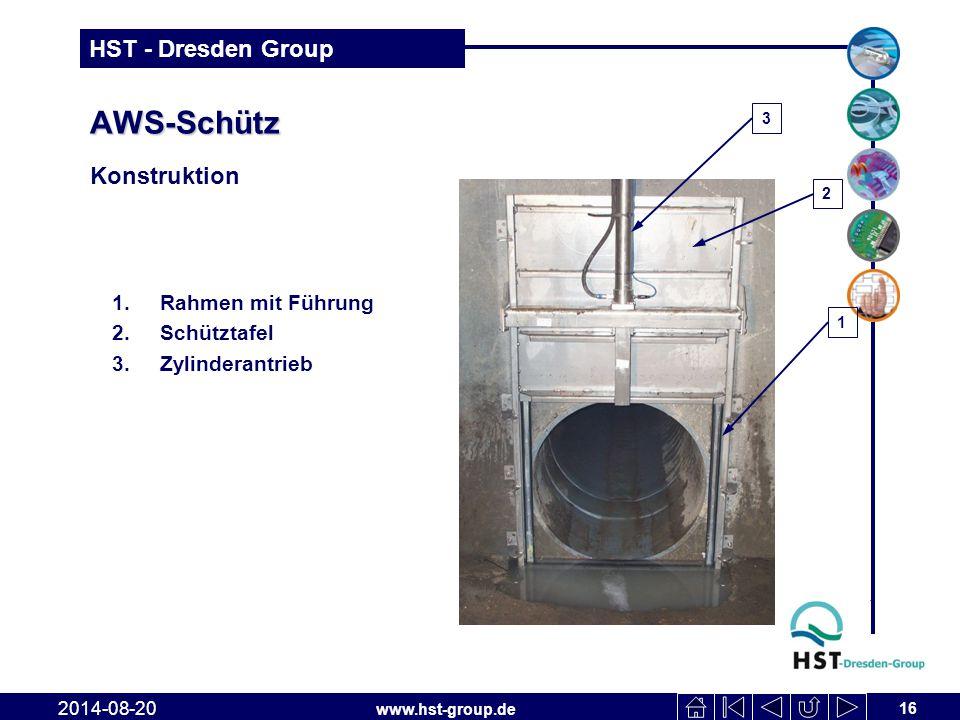 AWS-Schütz Konstruktion Rahmen mit Führung Schütztafel Zylinderantrieb