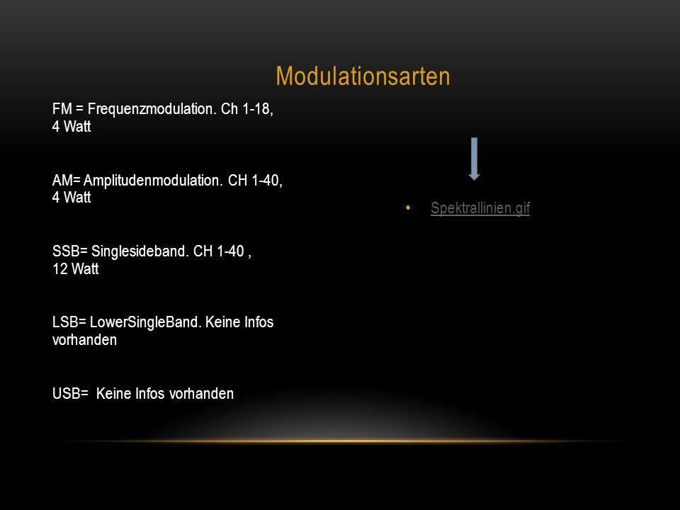 Modulationsarten FM = Frequenzmodulation. Ch 1-18, 4 Watt