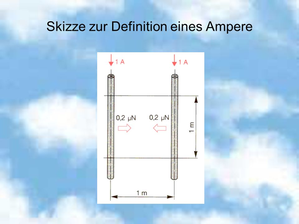 Skizze zur Definition eines Ampere