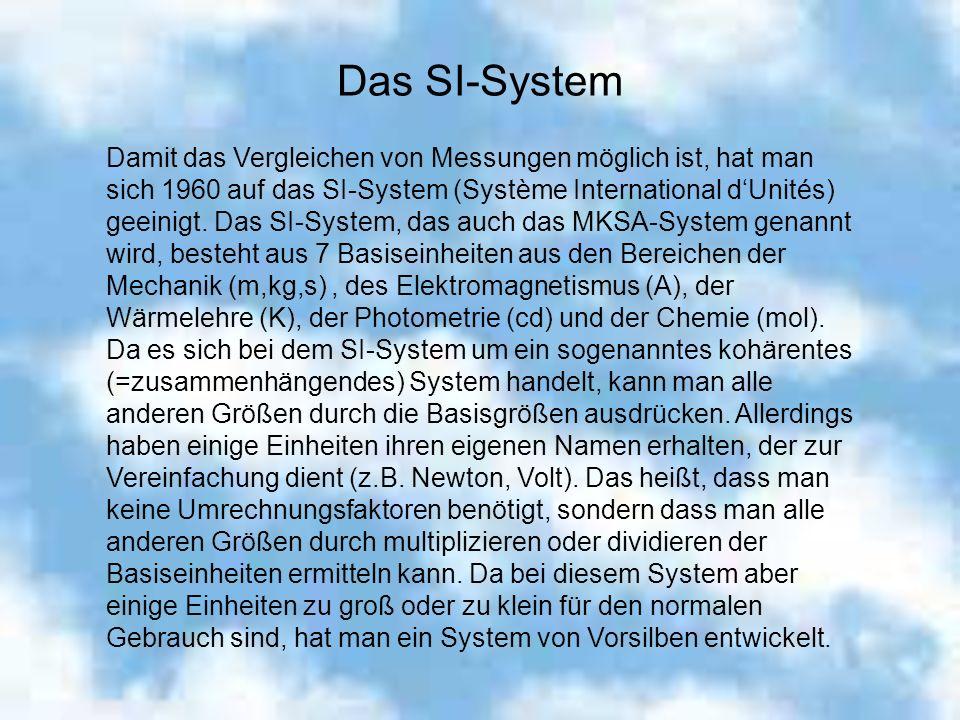 Das SI-System