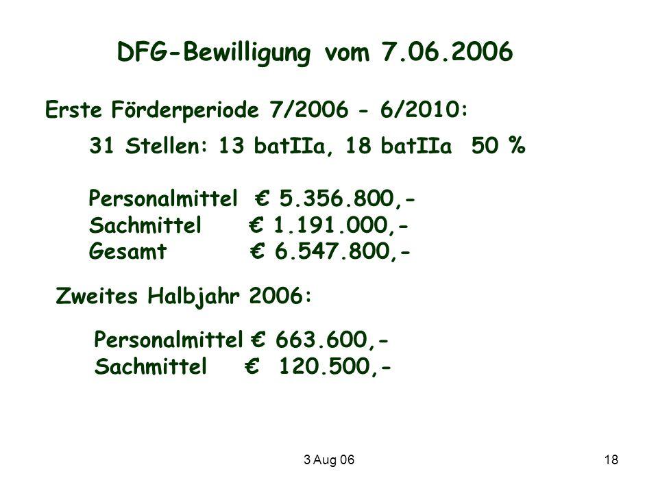 Erste Förderperiode 7/2006 - 6/2010: