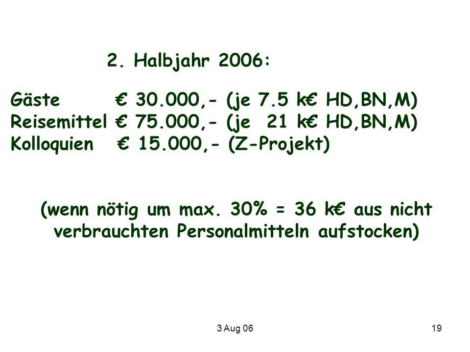 Reisemittel € 75.000,- (je 21 k€ HD,BN,M)
