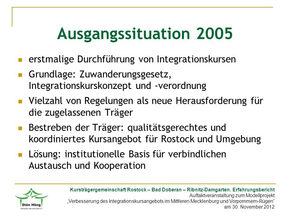 Ausgangssituation 2005 erstmalige Durchführung von Integrationskursen