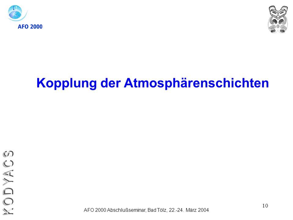 Kopplung der Atmosphärenschichten