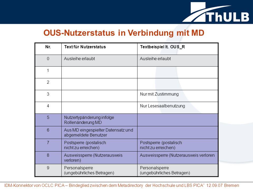 OUS-Nutzerstatus in Verbindung mit MD