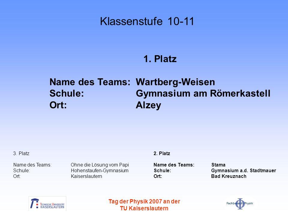 Klassenstufe 10-11 Platz Name des Teams: Wartberg-Weisen