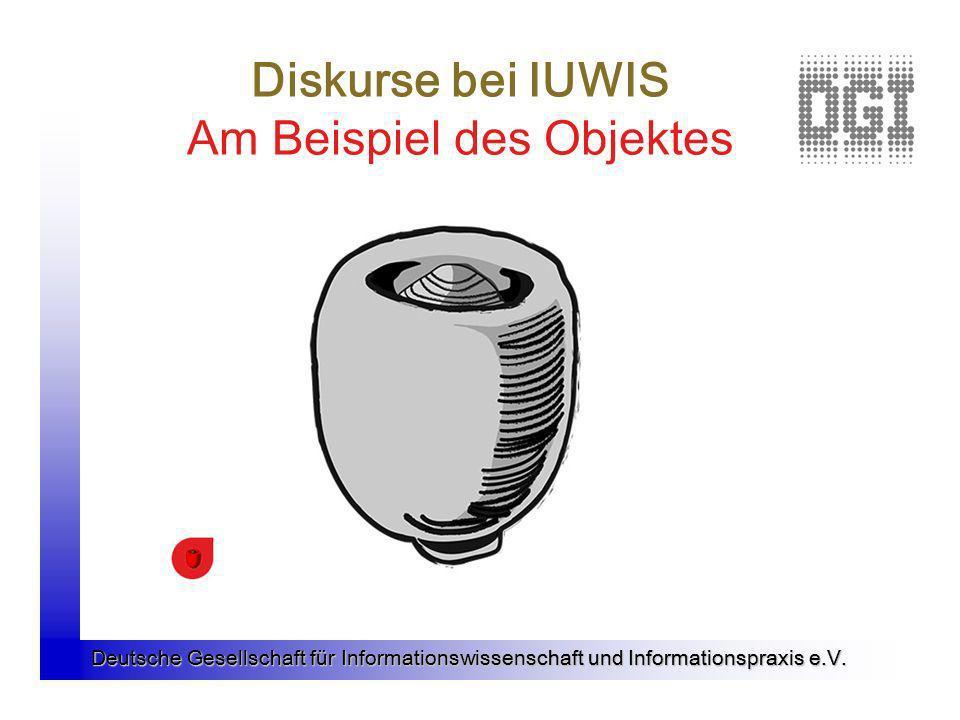 Diskurse bei IUWIS Am Beispiel des Objektes