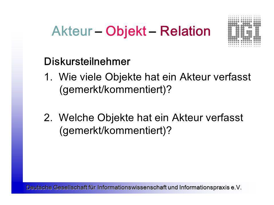 Akteur – Objekt – Relation