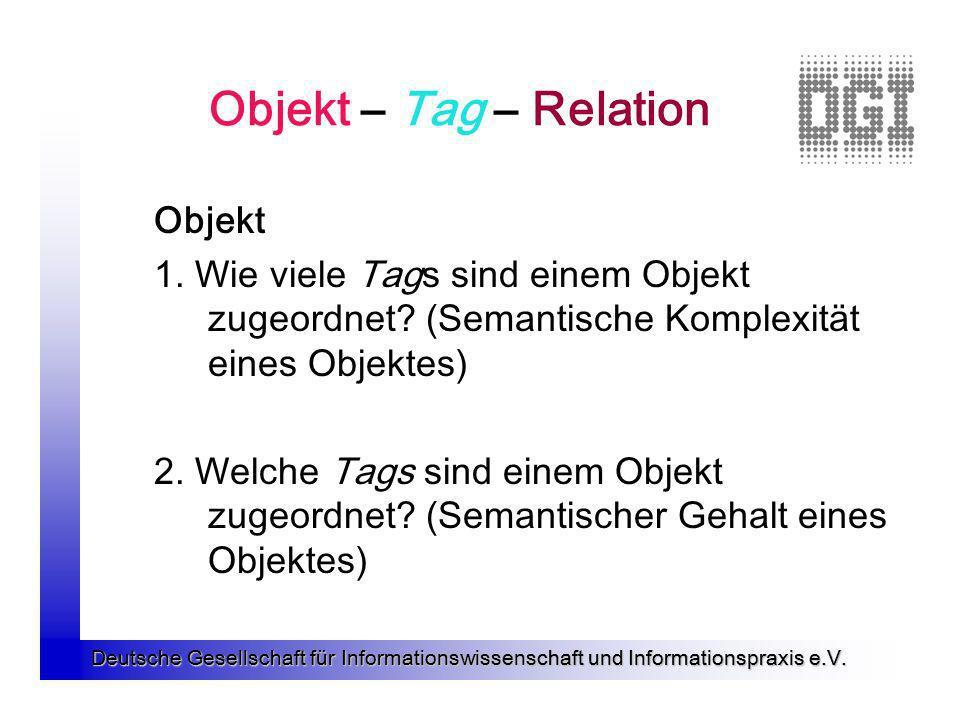 Objekt – Tag – Relation