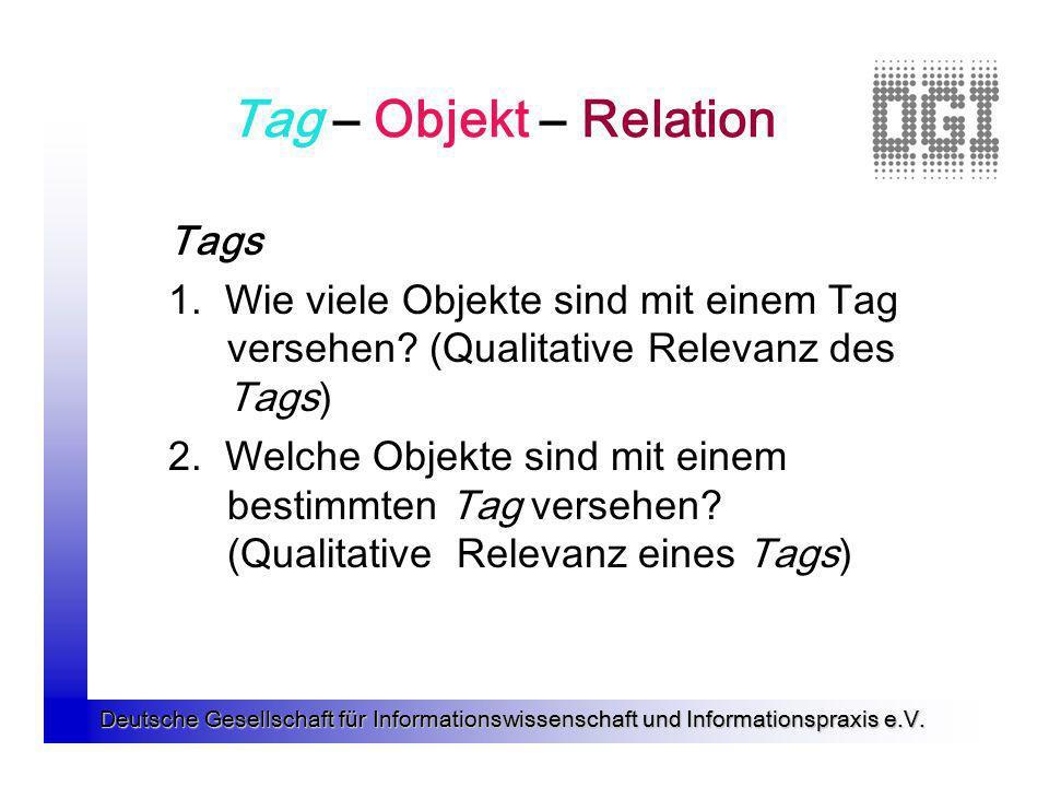 Tag – Objekt – Relation