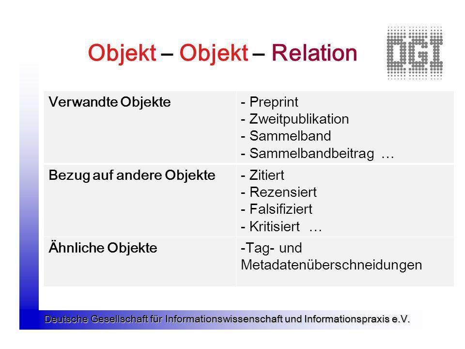 Objekt – Objekt – Relation