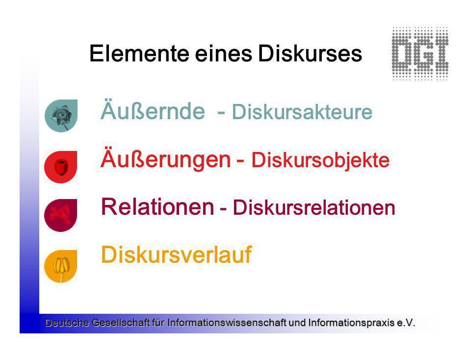 Elemente eines Diskurses