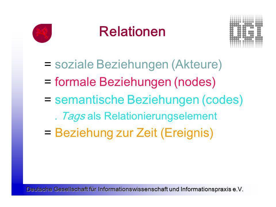 Relationen = soziale Beziehungen (Akteure)