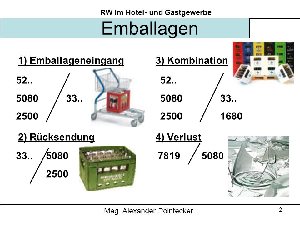 Emballagen 1) Emballageneingang 3) Kombination