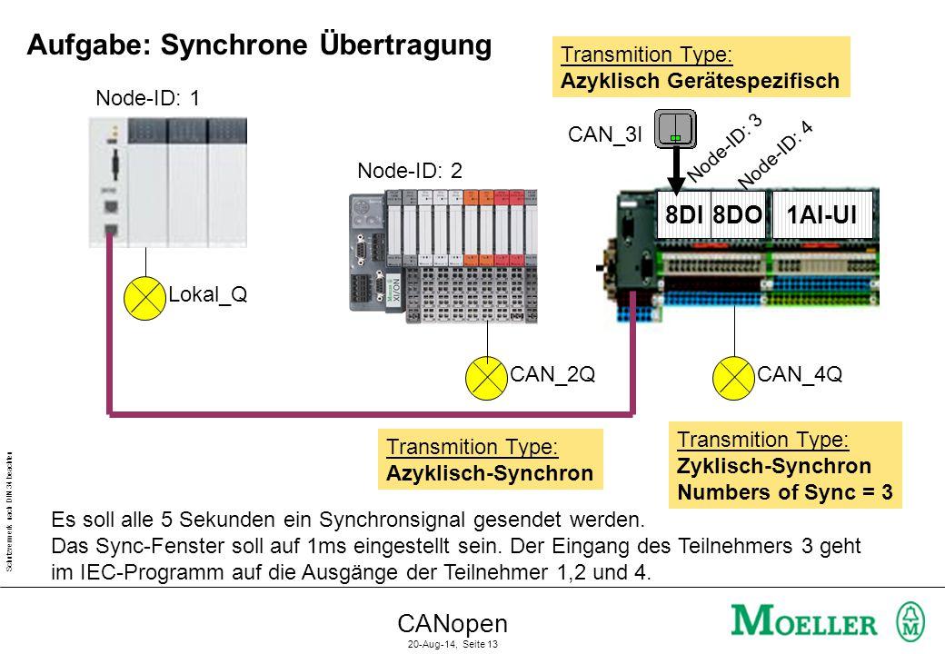 Aufgabe: Synchrone Übertragung