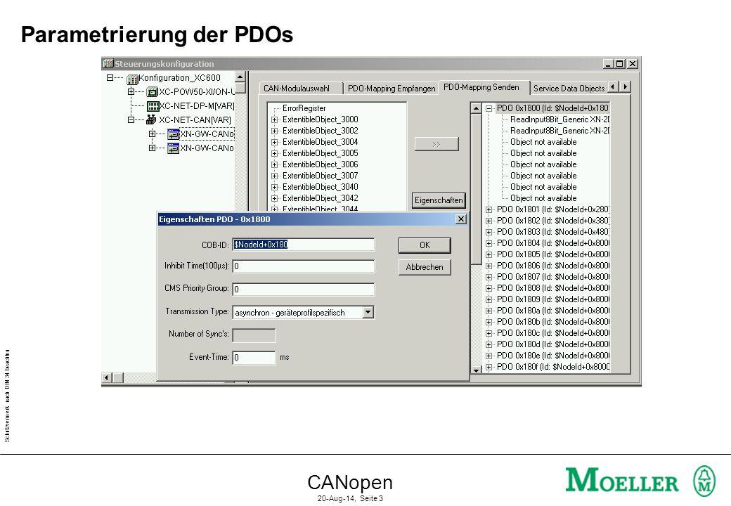Parametrierung der PDOs